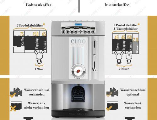 Welchen Rheavendors Kaffeevollautomaten habe ich?
