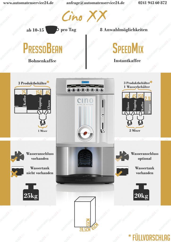 Cino XX PressoBean & SpeedMix in der Übersicht.